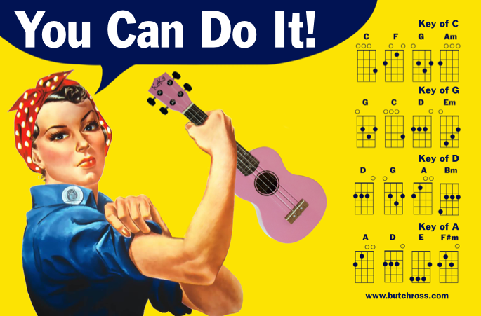 Ukulele ukulele chords poster : stuff to hear, buy and learn with.